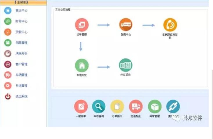 科邦仓运配一体化物流管理软件